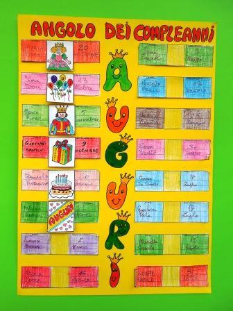 Angolo dei compleanni maestrarenata for Idee per l accoglienza nella scuola dell infanzia