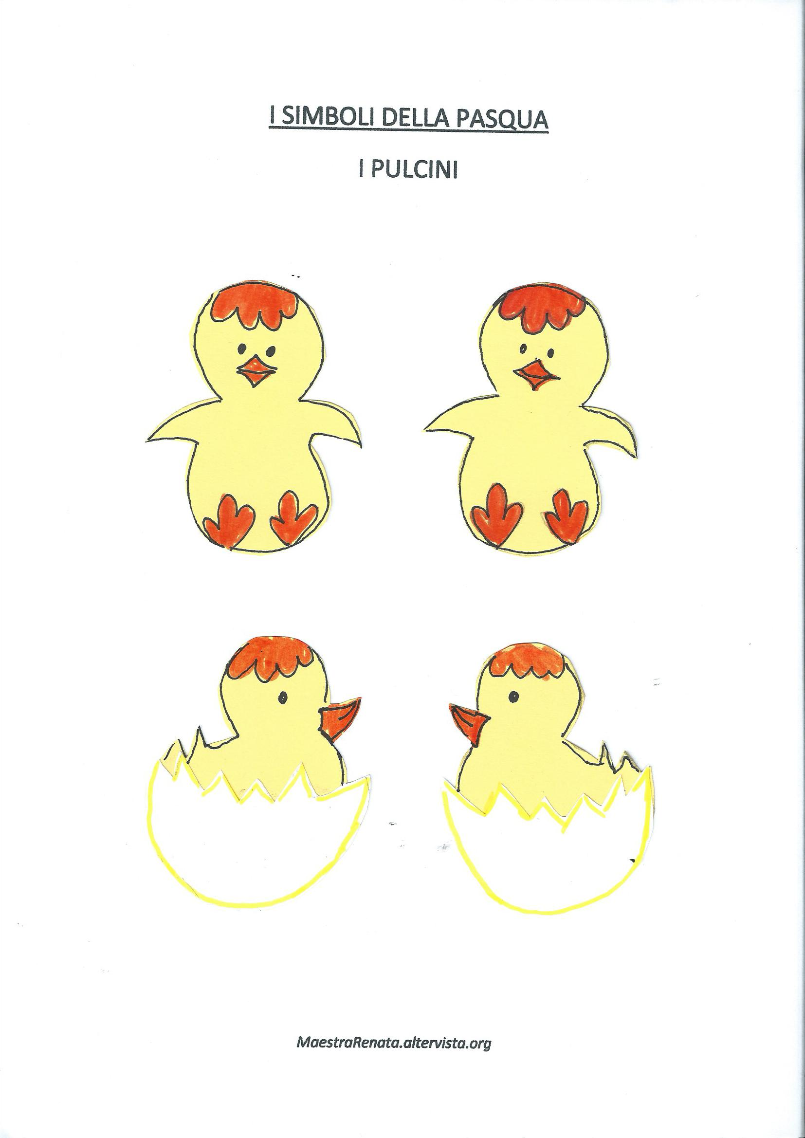 I Simboli Della Pasqua Maestrarenata